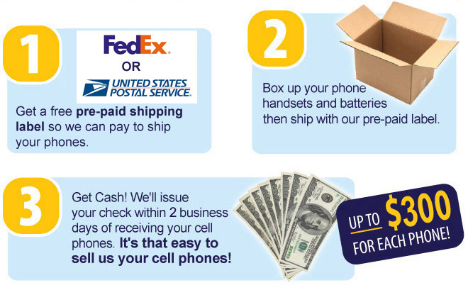 3 simple steps to sell used cell phones